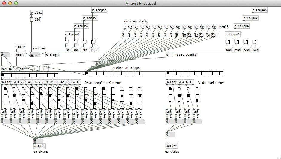 av16seq - Pure Data Sequencer Patch